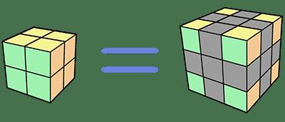 魔術方塊2x2與3x3相似之處