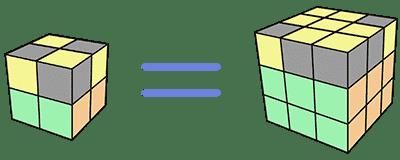 2x2魔術方塊基礎復原解法 頂面角塊