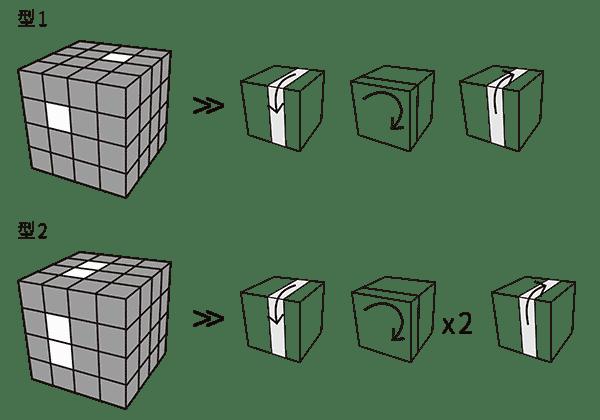 4x4魔術方塊基礎復原解法-降階法 中心處理