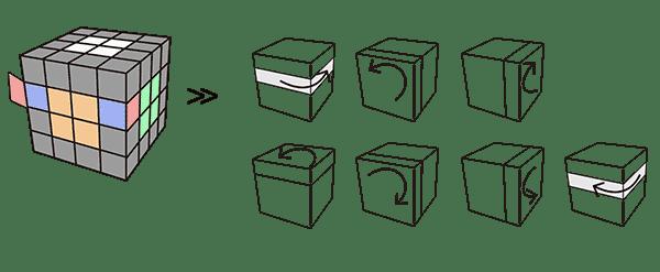 4x4魔術方塊基礎復原解法-降階法 邊塊公式