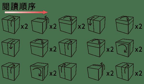 4×4特殊狀況-單邊反轉