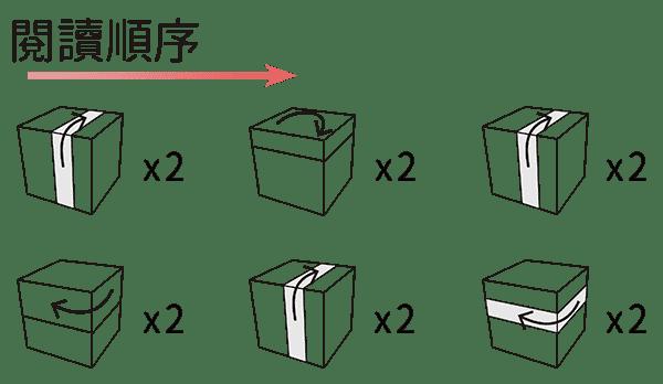 4x4魔術方塊基礎復原解法-降階法 特殊狀況 對邊互換