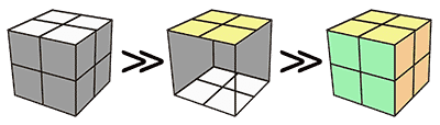 2x2魔術方塊Ortega-復原步驟