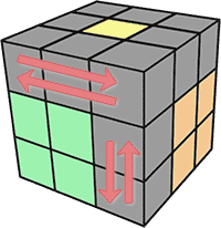 333cube selection method double algs basic