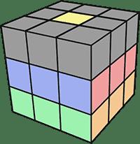 333cube selection method lbl
