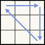 魔術方塊速解公式 PLL A(a)-perm