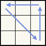 魔術方塊速解公式 PLL A(b)-perm