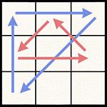 魔術方塊速解公式 PLL G(a)-perm