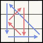 魔術方塊速解公式 PLL G(b)-perm