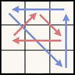 魔術方塊速解公式 PLL G(c)-perm