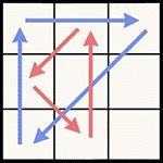 魔術方塊速解公式 PLL G(d)-perm