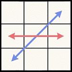 魔術方塊速解公式 PLL N(a)-perm