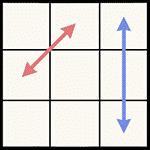 魔術方塊速解公式 PLL R(a)-perm