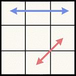 魔術方塊速解公式 PLL R(b)-perm