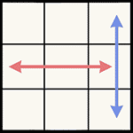 魔術方塊速解公式 PLL T-perm