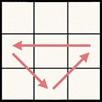 魔術方塊速解公式 PLL U(a)-perm
