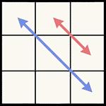 魔術方塊速解公式 PLL V-perm