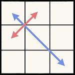 魔術方塊速解公式 PLL Y-perm