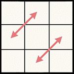 魔術方塊速解公式 PLL Z-perm