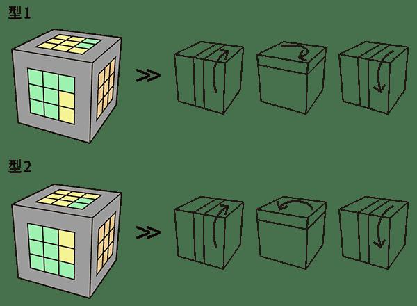 5x5魔術方塊基礎復原解法-降階法